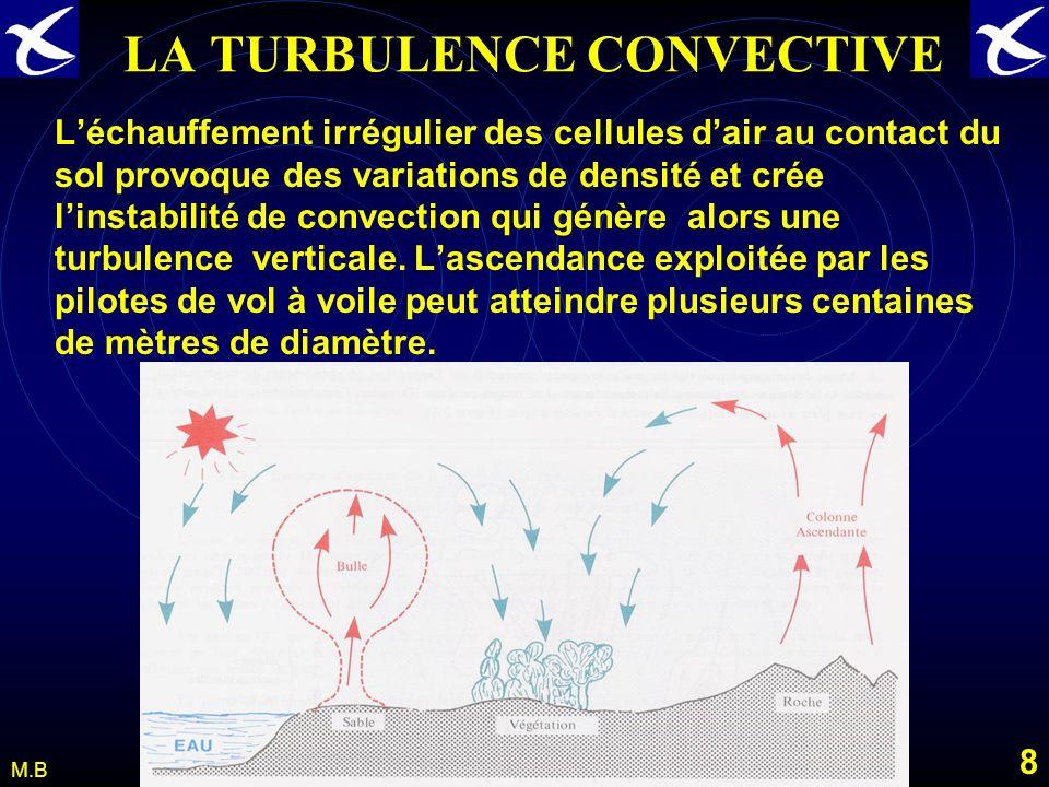 LA TURBULENCE CONVECTIVE