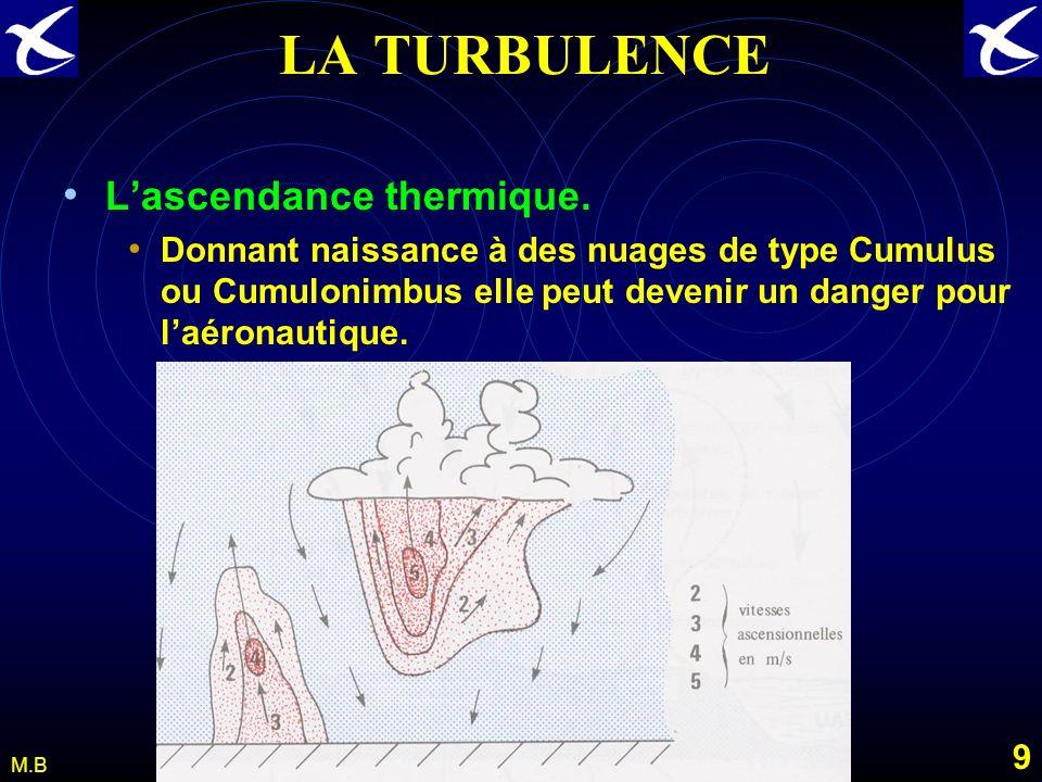 LA TURBULENCE L'ascendance thermique.