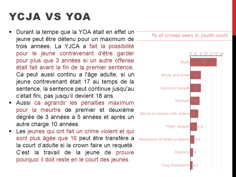 YCJA vs YOA