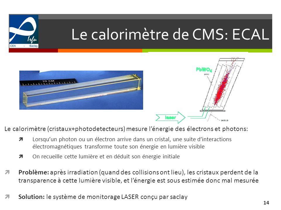 Le calorimètre de CMS: ECAL
