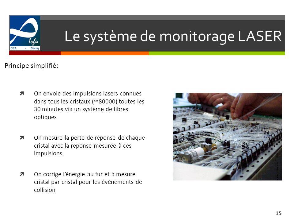Le système de monitorage LASER