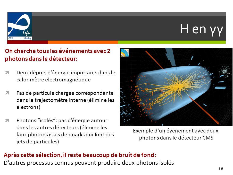 H en γγ On cherche tous les événements avec 2 photons dans le détecteur: Deux dépots d'énergie importants dans le calorimètre électromagnétique.