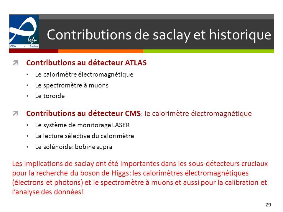 Contributions de saclay et historique