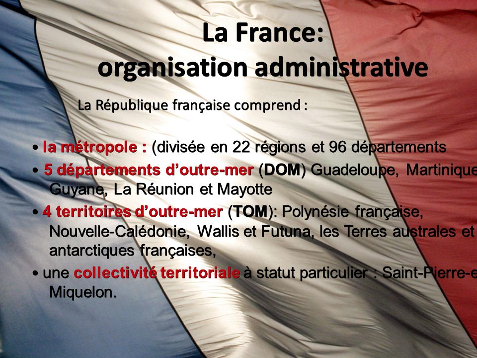 La France: organisation administrative