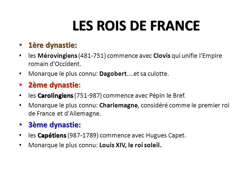 LES ROIS DE FRANCE 1ère dynastie: 2ème dynastie: 3ème dynastie: