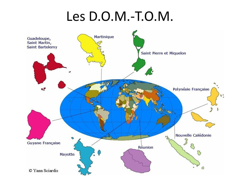 Les D.O.M.-T.O.M.