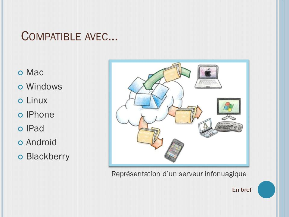 Compatible avec… Mac Windows Linux IPhone IPad Android Blackberry
