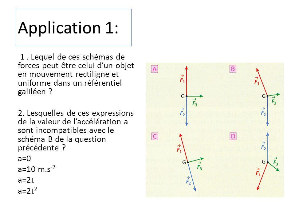 Application 1: 1 . Lequel de ces schémas de forces peut être celui d'un objet en mouvement rectiligne et uniforme dans un référentiel galiléen