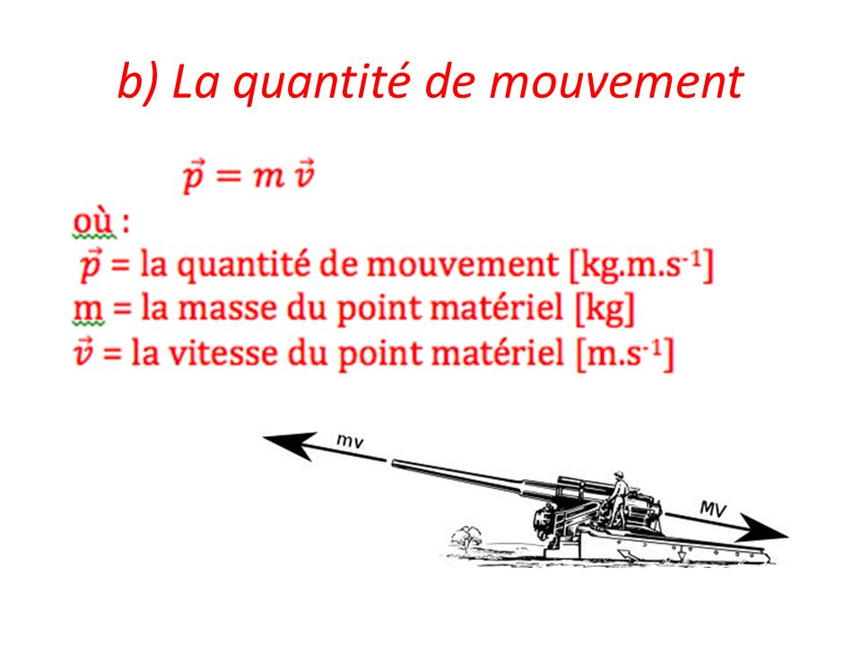 b) La quantité de mouvement