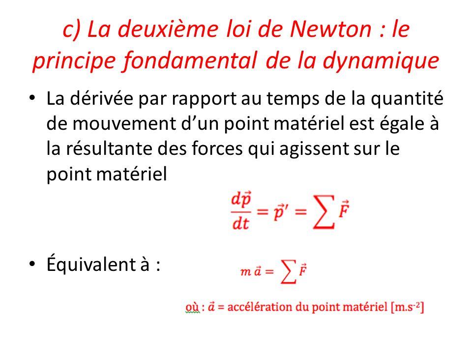 c) La deuxième loi de Newton : le principe fondamental de la dynamique