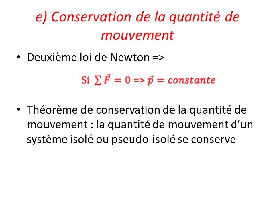 e) Conservation de la quantité de mouvement