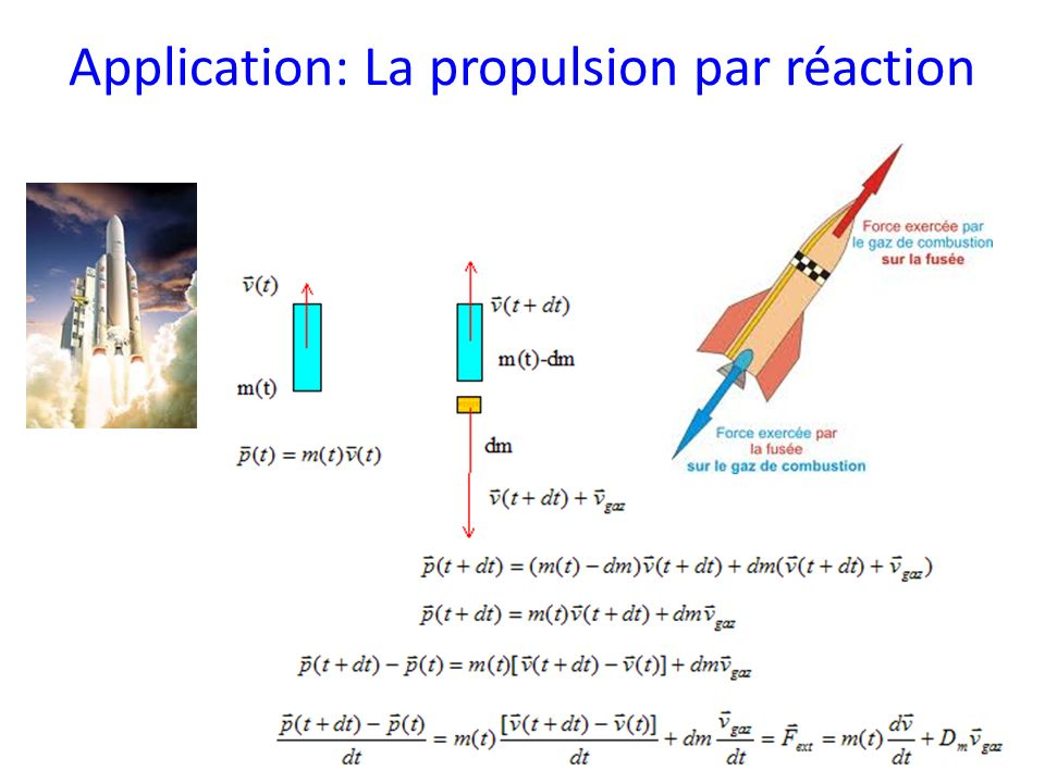 Application: La propulsion par réaction