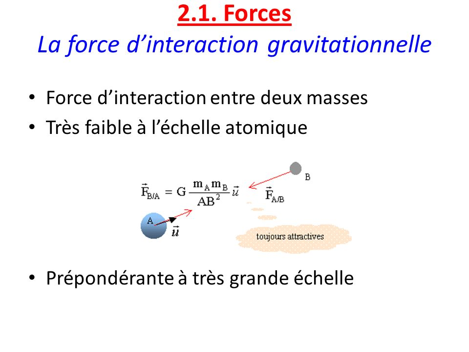2.1. Forces La force d'interaction gravitationnelle
