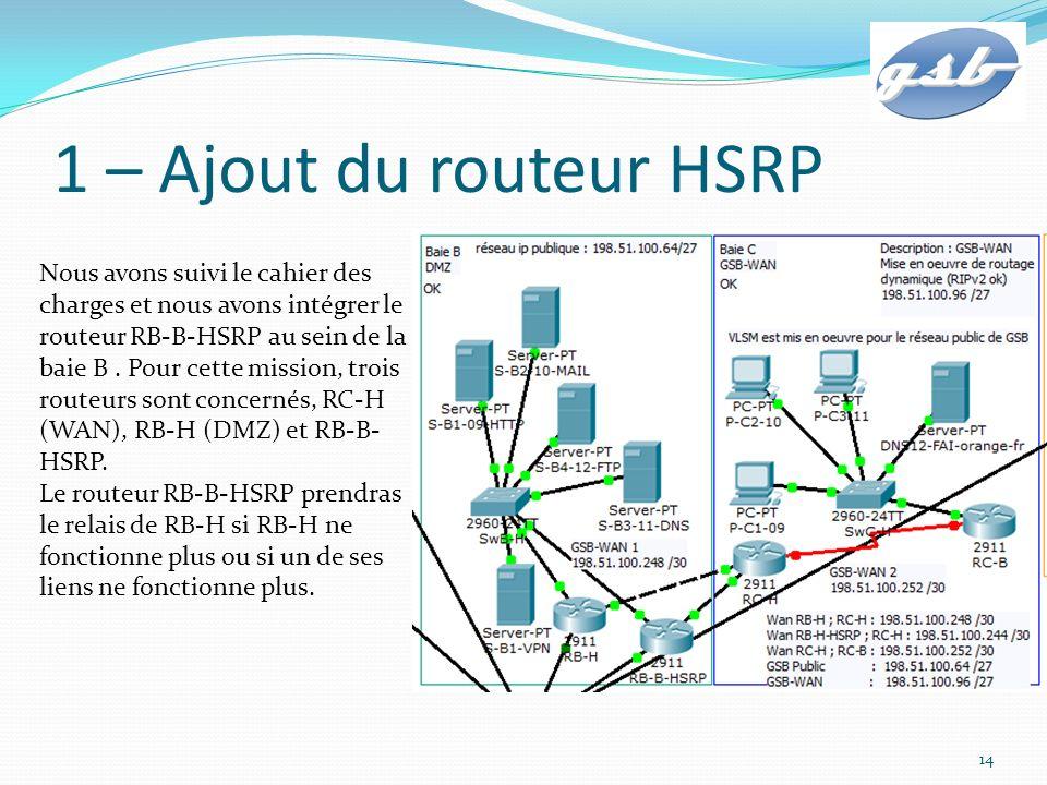 1 – Ajout du routeur HSRP