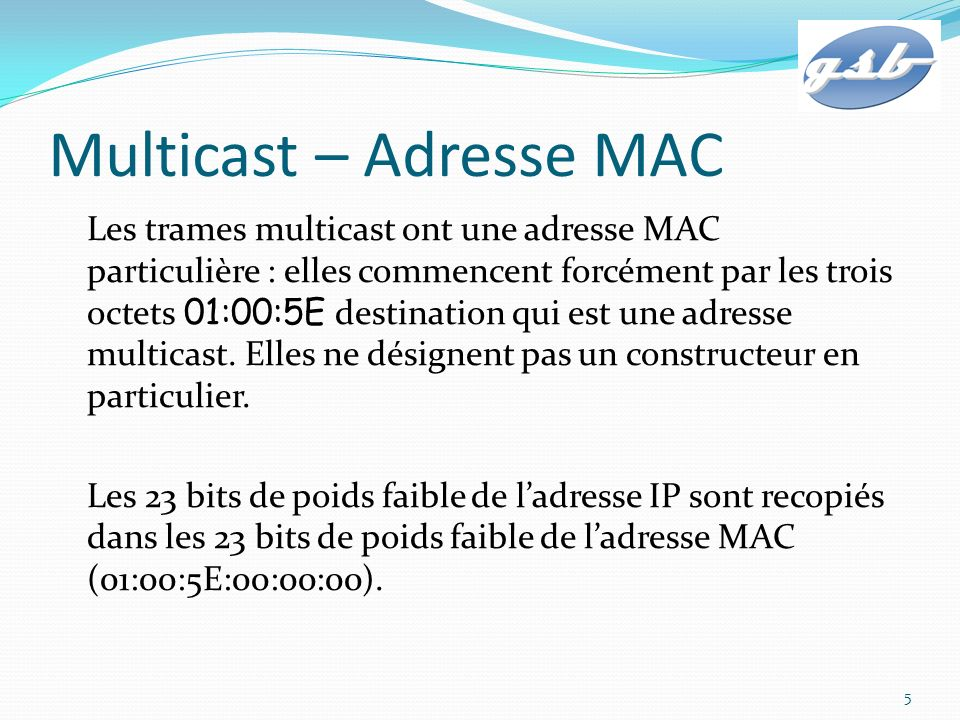 Multicast – Adresse MAC