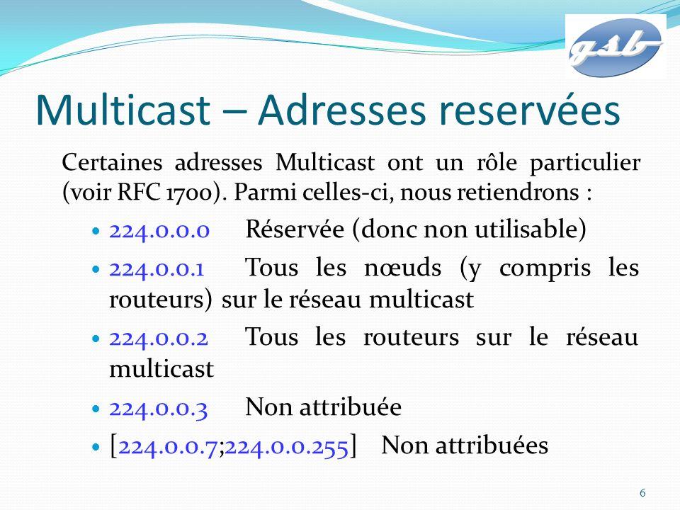 Multicast – Adresses reservées