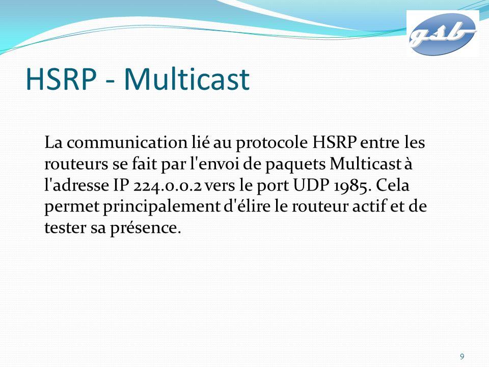 HSRP - Multicast