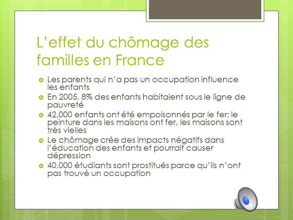 L'effet du chômage des familles en France
