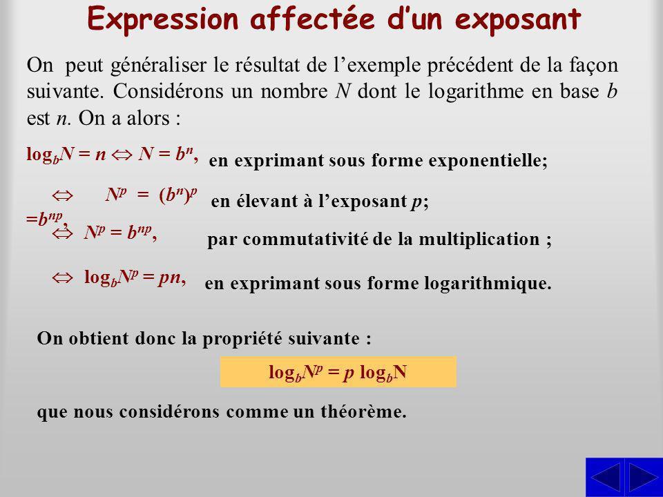 Expression affectée d'un exposant