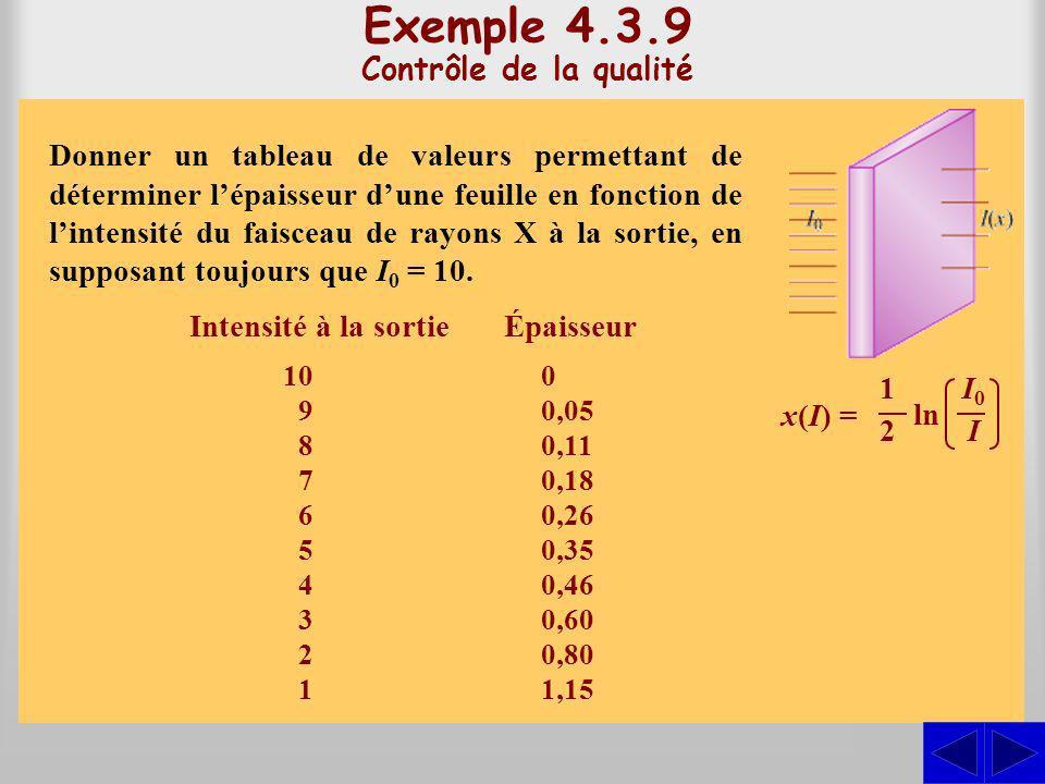 Exemple 4.3.9 Contrôle de la qualité
