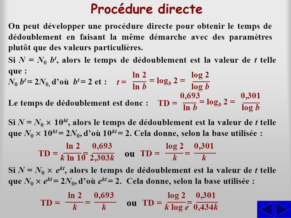 Procédure directe ou ou S