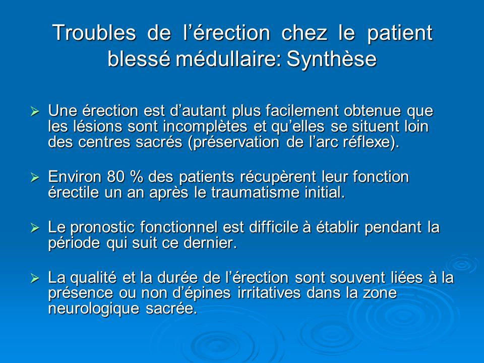 Troubles de l'érection chez le patient blessé médullaire: Synthèse
