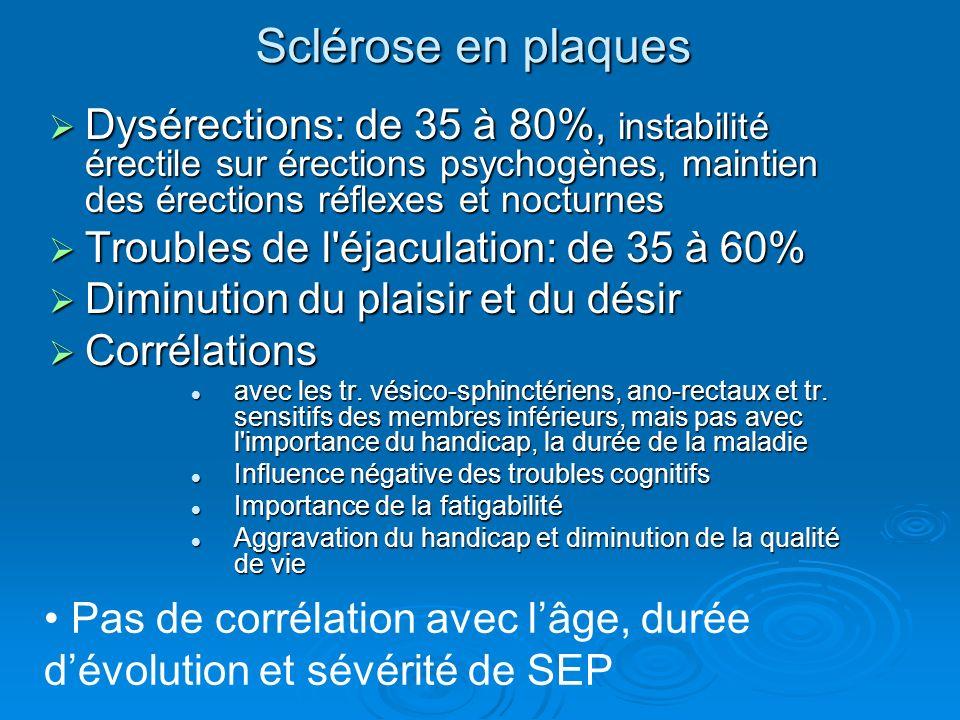 Sclérose en plaques Dysérections: de 35 à 80%, instabilité érectile sur érections psychogènes, maintien des érections réflexes et nocturnes.