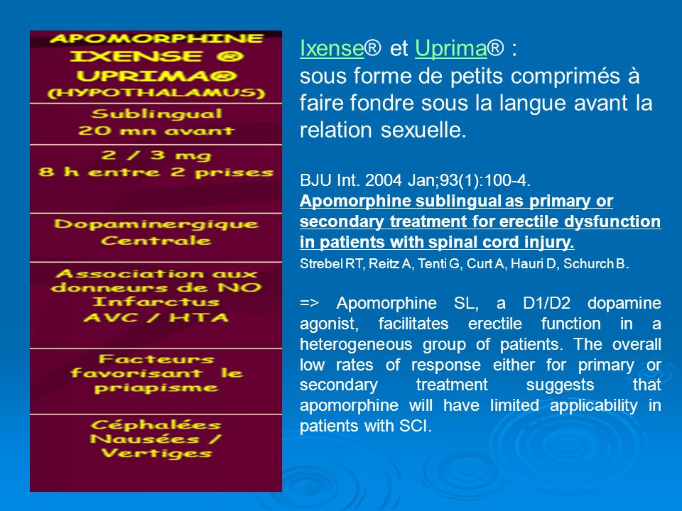 Ixense® et Uprima® : sous forme de petits comprimés à faire fondre sous la langue avant la relation sexuelle.