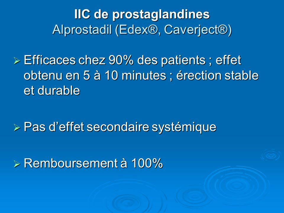 IIC de prostaglandines Alprostadil (Edex®, Caverject®)