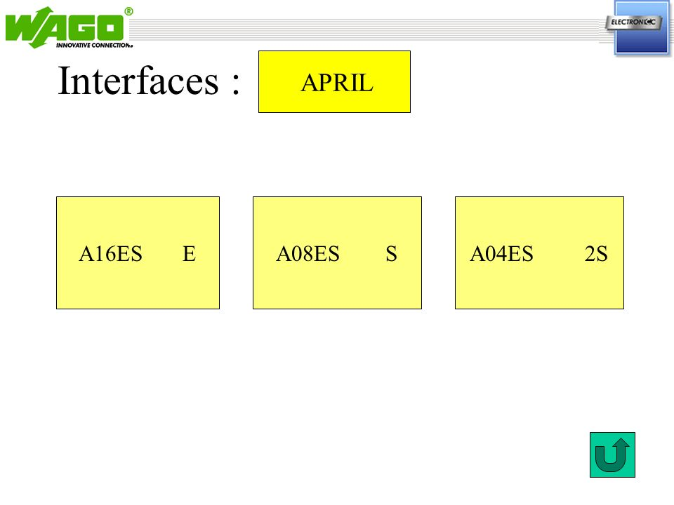 Interfaces : APRIL A16ES E A08ES S A04ES 2S