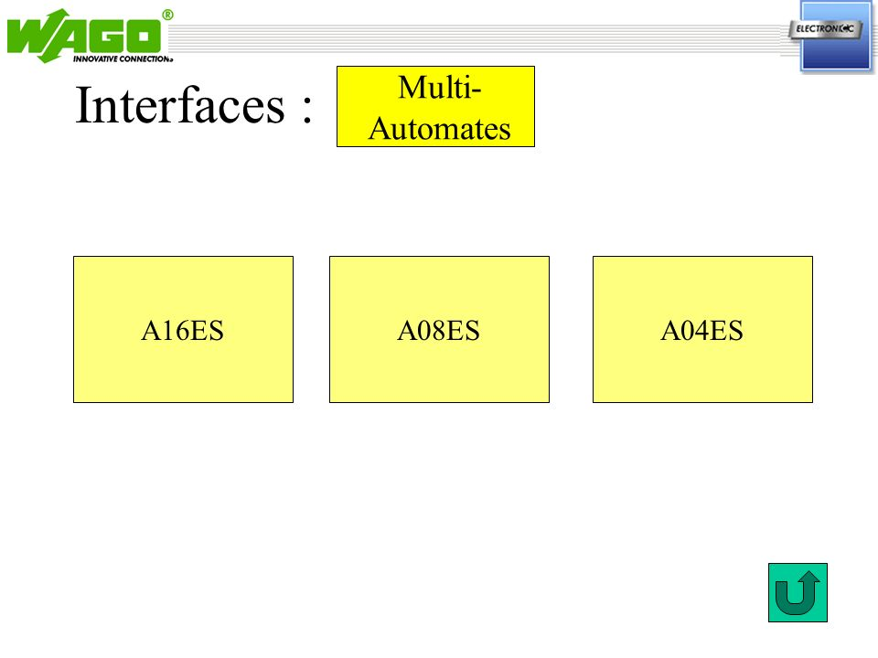 Interfaces : Multi- Automates A16ES A08ES A04ES