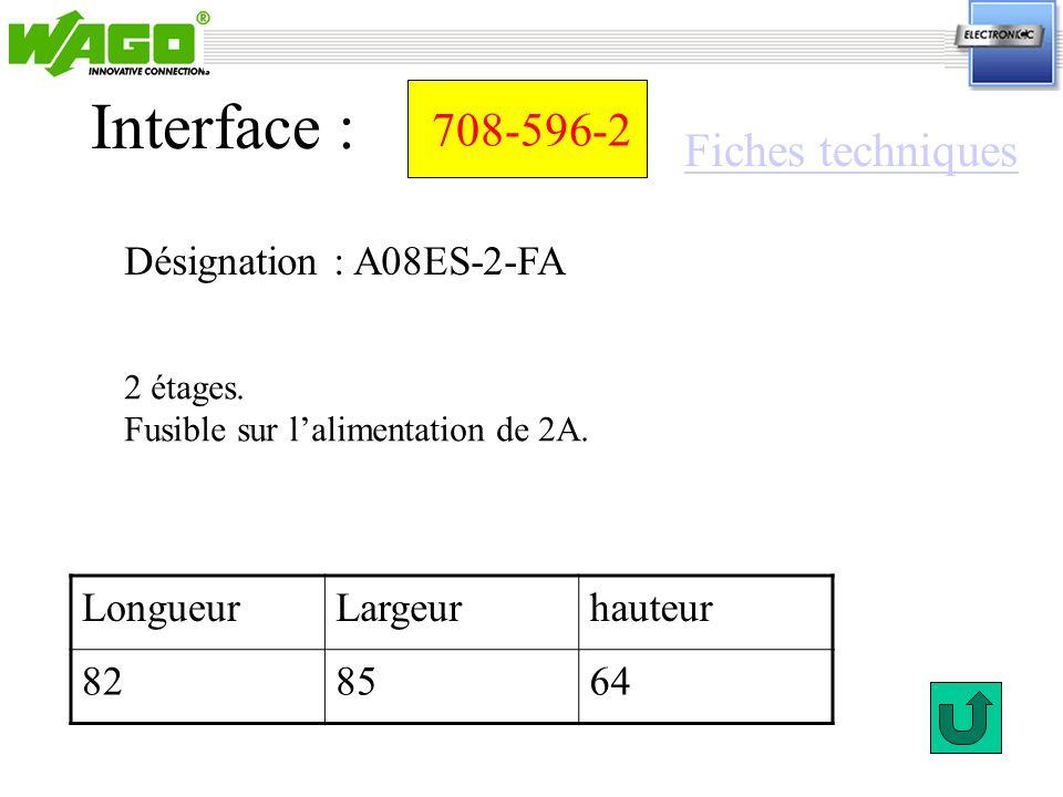 Interface : 708-596-2 Fiches techniques Désignation : A08ES-2-FA