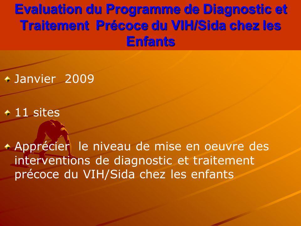 Evaluation du Programme de Diagnostic et Traitement Précoce du VIH/Sida chez les Enfants