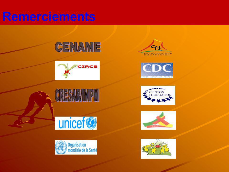Remerciements CRESAR/IMPM CENAME