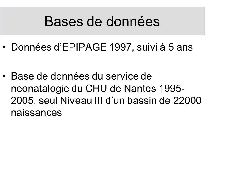 Bases de données Données d'EPIPAGE 1997, suivi à 5 ans