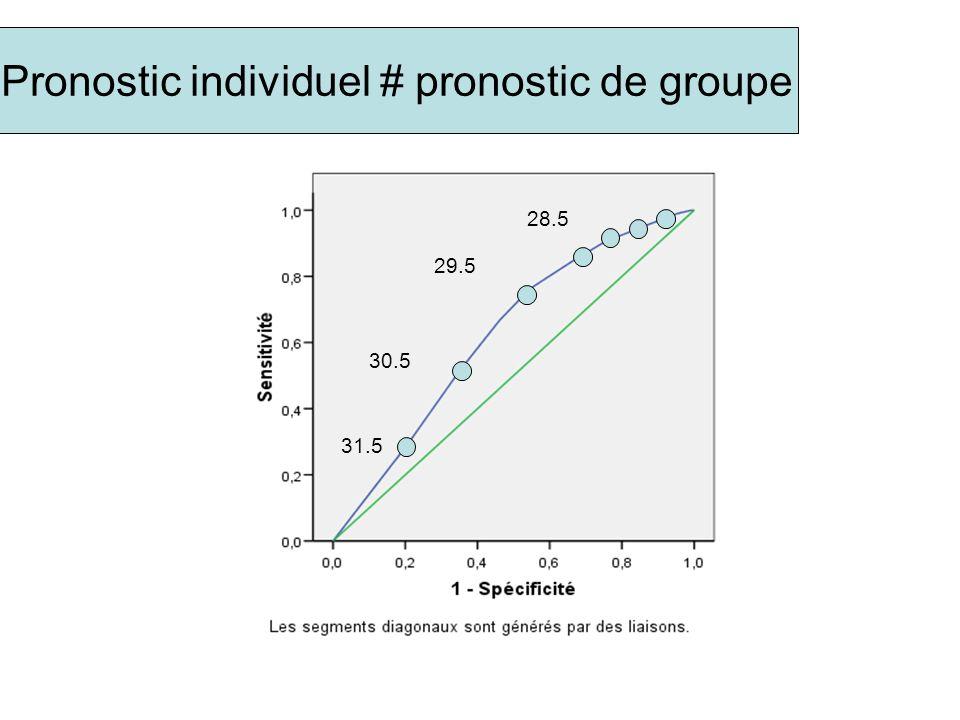 Pronostic individuel # pronostic de groupe