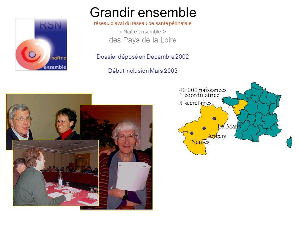 Grandir ensemble réseau d'aval du réseau de santé périnatale « Naître ensemble » des Pays de la Loire Dossier déposé en Décembre 2002 Début inclusion Mars 2003