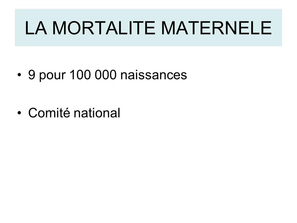 LA MORTALITE MATERNELE