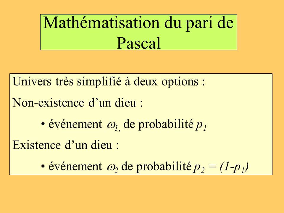 Mathématisation du pari de Pascal