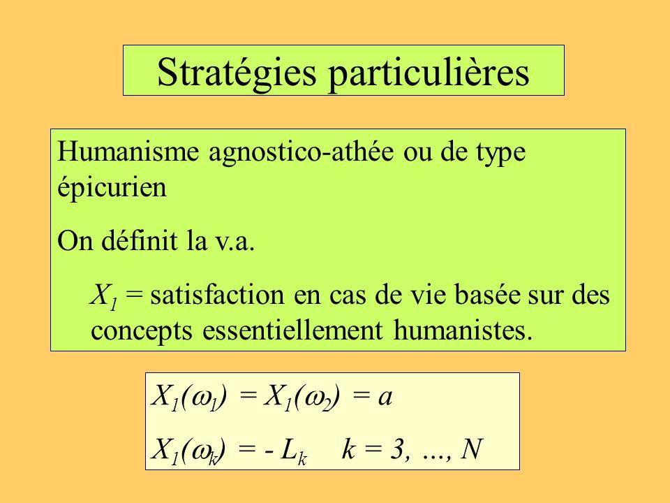 Stratégies particulières
