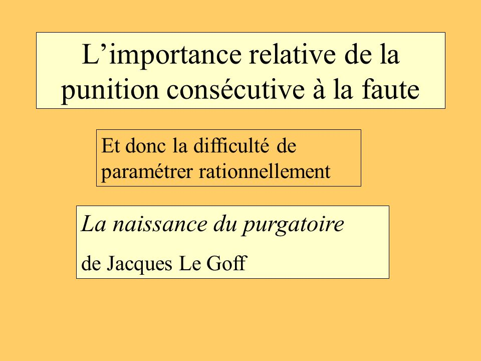 L'importance relative de la punition consécutive à la faute