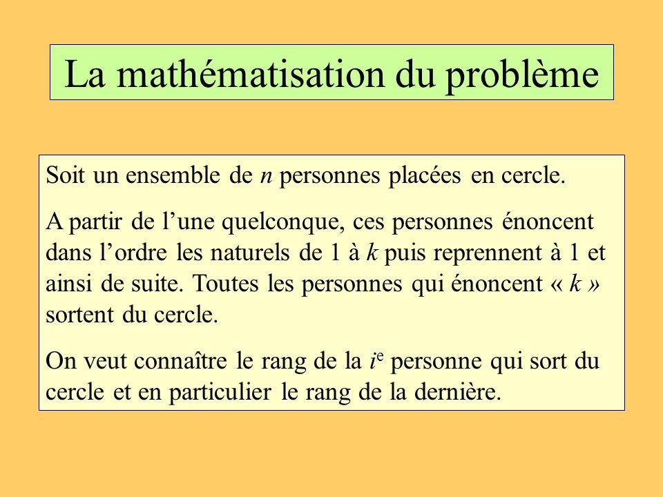 La mathématisation du problème