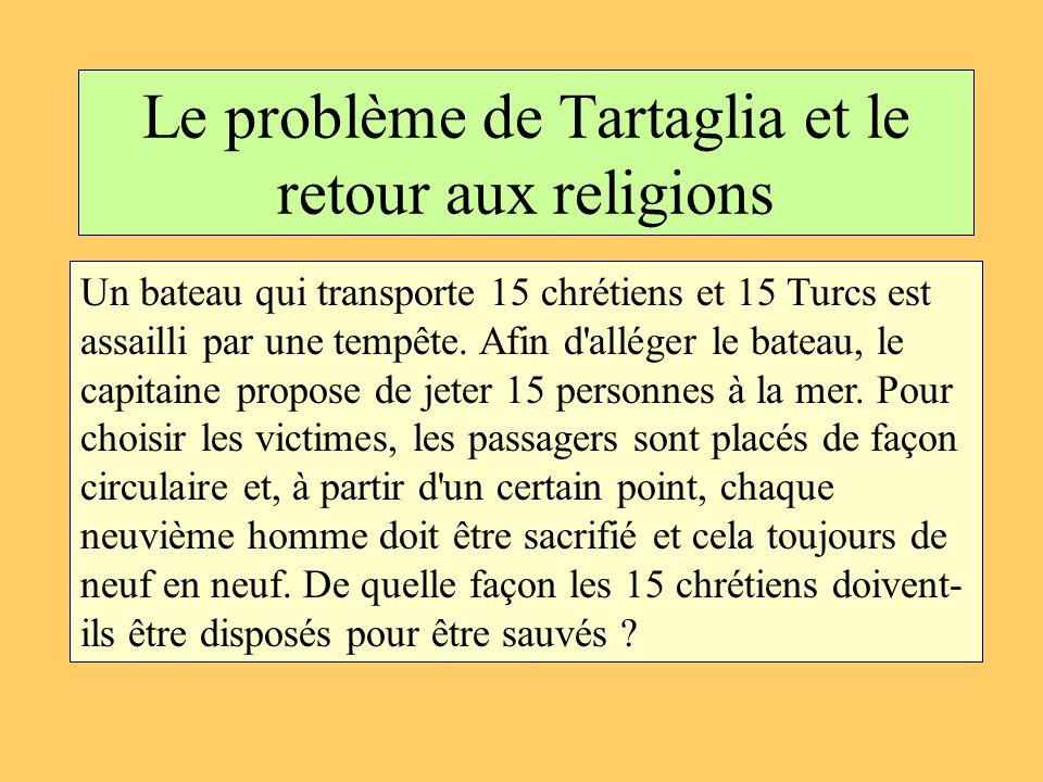 Le problème de Tartaglia et le retour aux religions