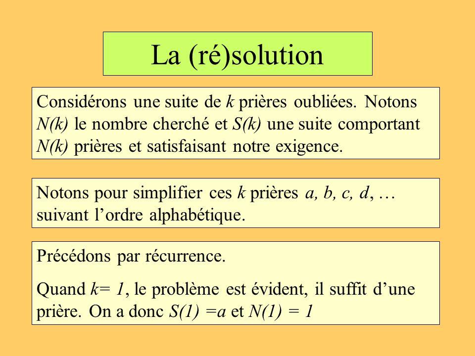 La (ré)solution