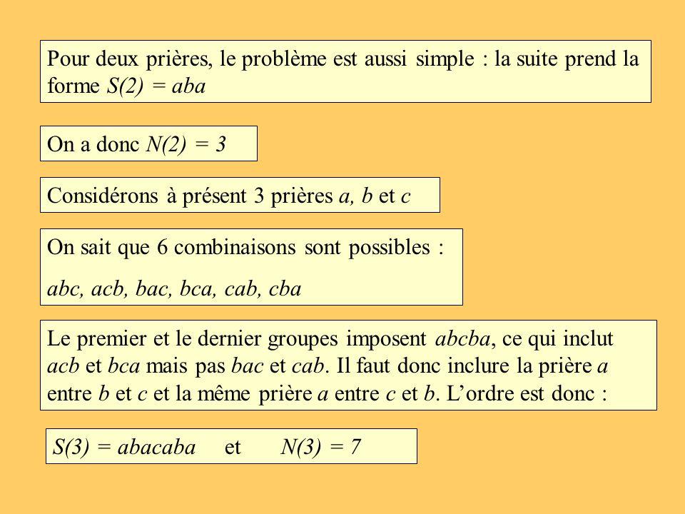 Pour deux prières, le problème est aussi simple : la suite prend la forme S(2) = aba