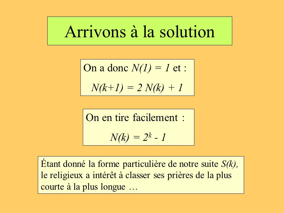 Arrivons à la solution On a donc N(1) = 1 et : N(k+1) = 2 N(k) + 1