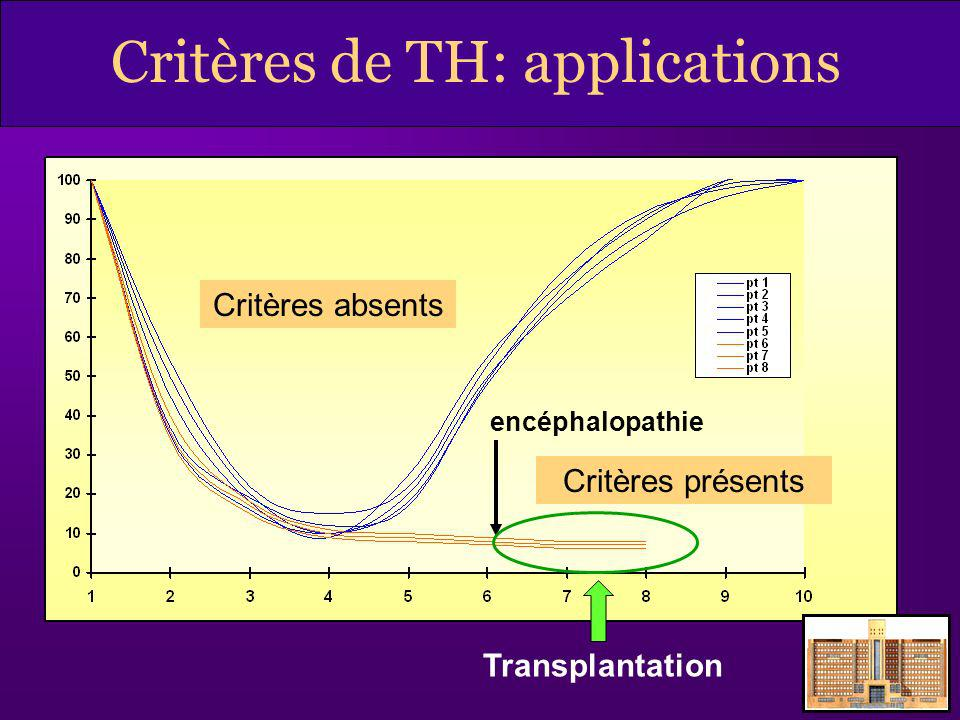 Critères de TH: applications
