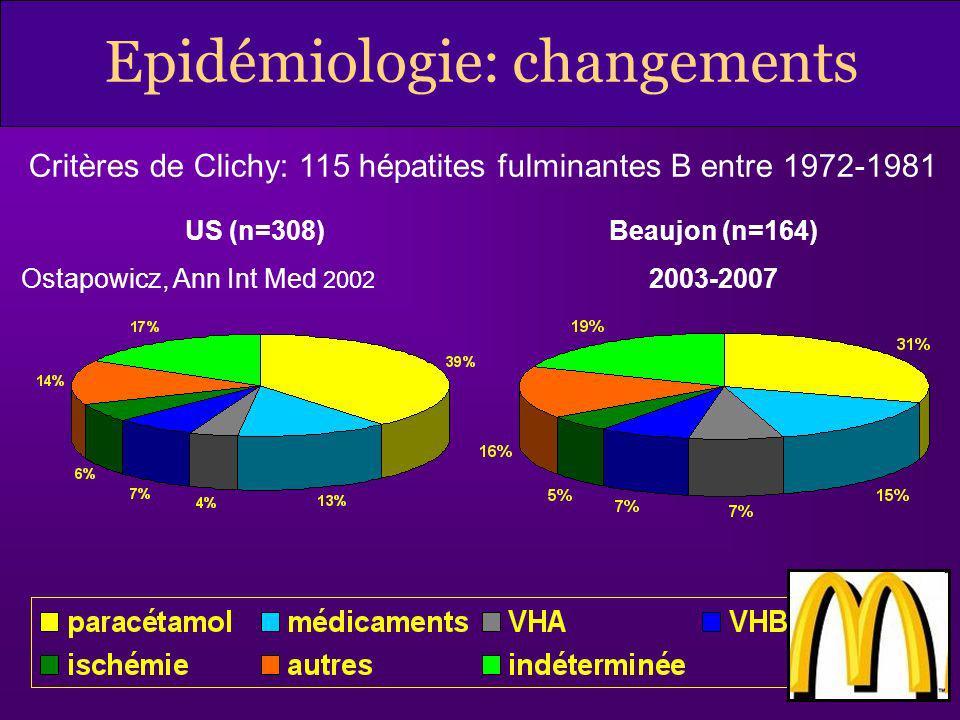 Epidémiologie: changements