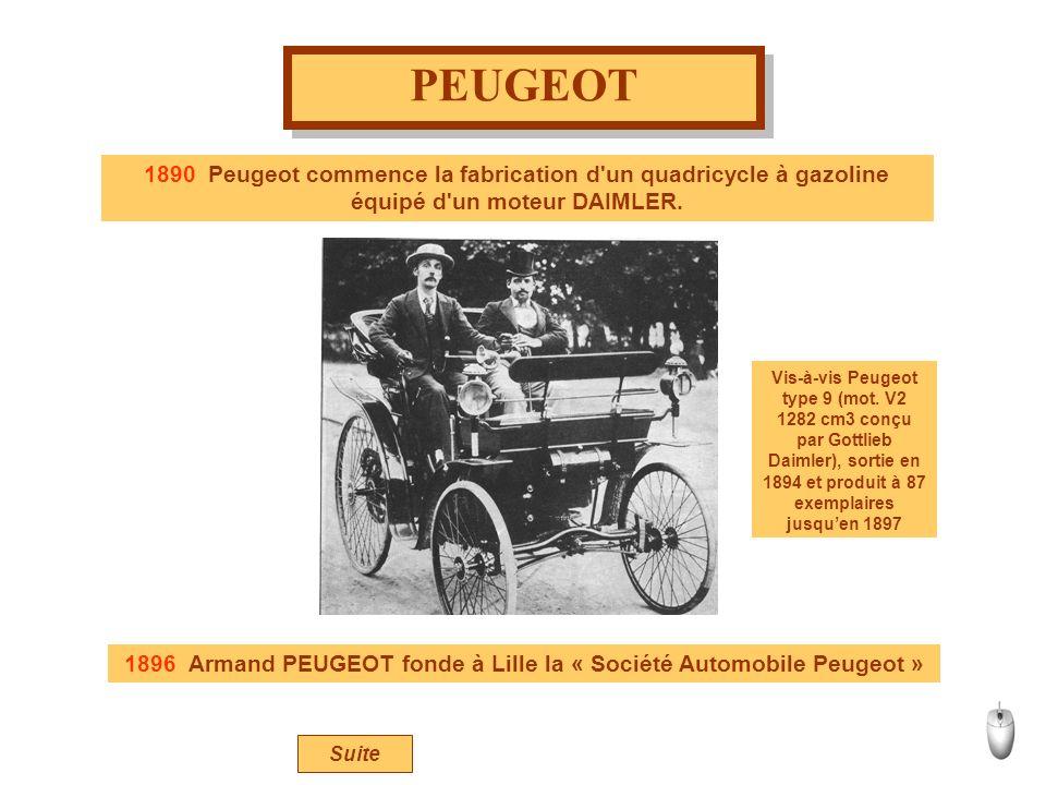 1896 Armand PEUGEOT fonde à Lille la « Société Automobile Peugeot »