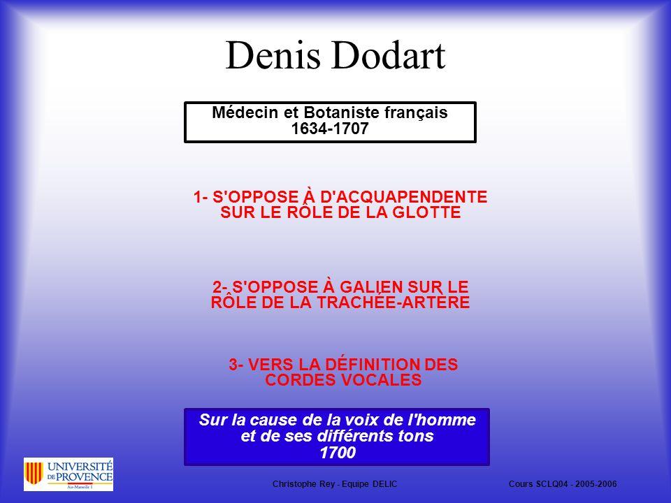 Denis Dodart Médecin et Botaniste français 1634-1707